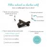 Charbon actif purificateur d'eau binchotan Black&Blum