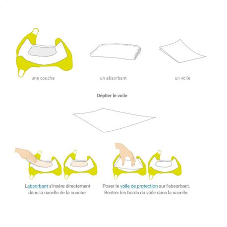 Hamac - Voiles Polaires (x10)
